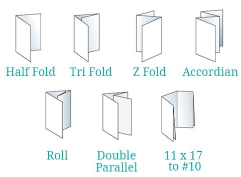 Let's talk about paper